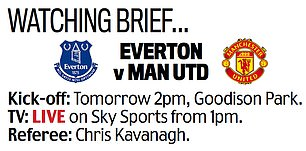 Gomes could start against United at Goodison Park on Saturday