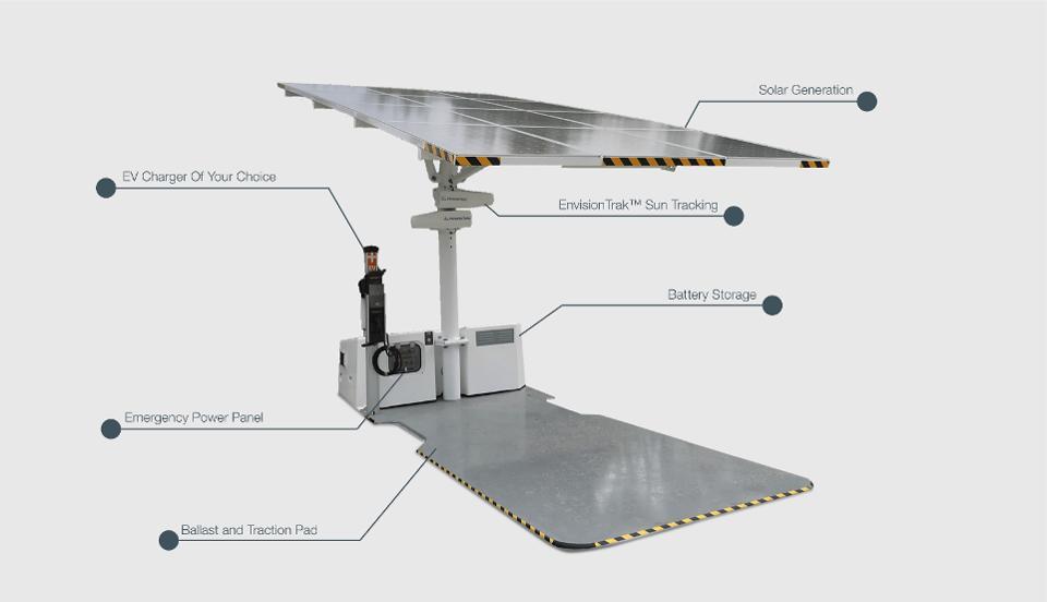 EV ARC solar charger