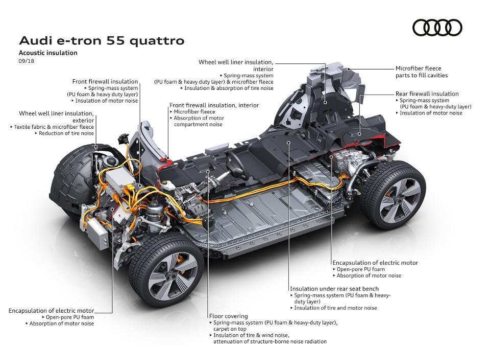Audi E-Tron 55 Quattro Schematic.